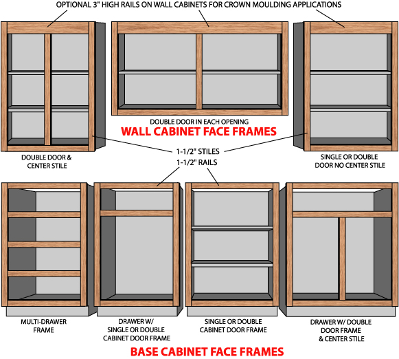 Charmant ILLUSTRATION OF SOME TYPICAL BASE AND WALL CABINET FACE FRAME CONFIGURATIONS