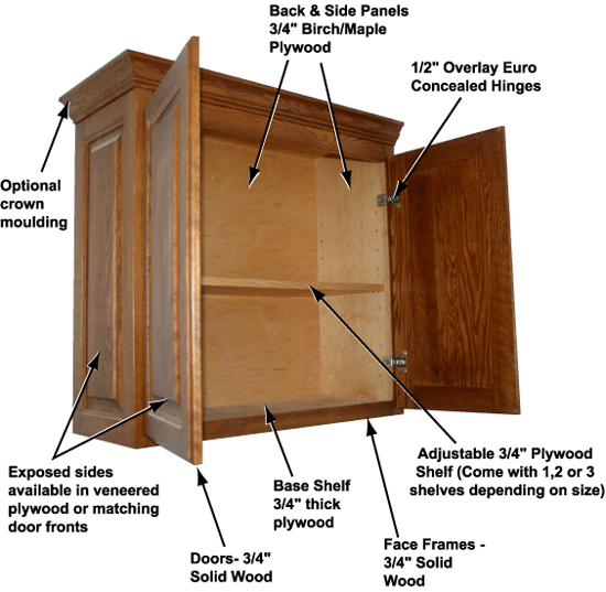 Amish Made Cabinetry